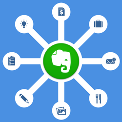Remember Everything with Evernote: 30+ of the Best Tips and Tricks