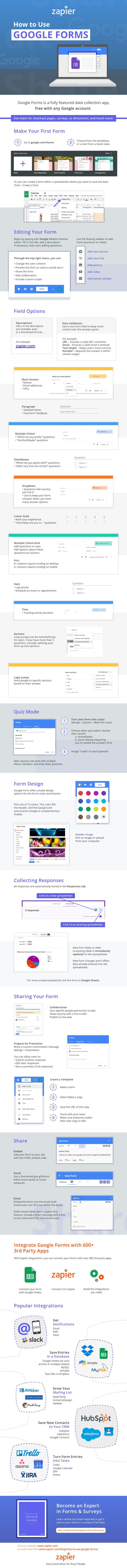 Google Forms cheat sheet