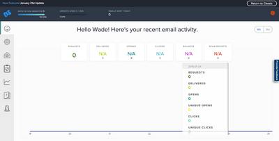 SendGrid Screenshot (1)