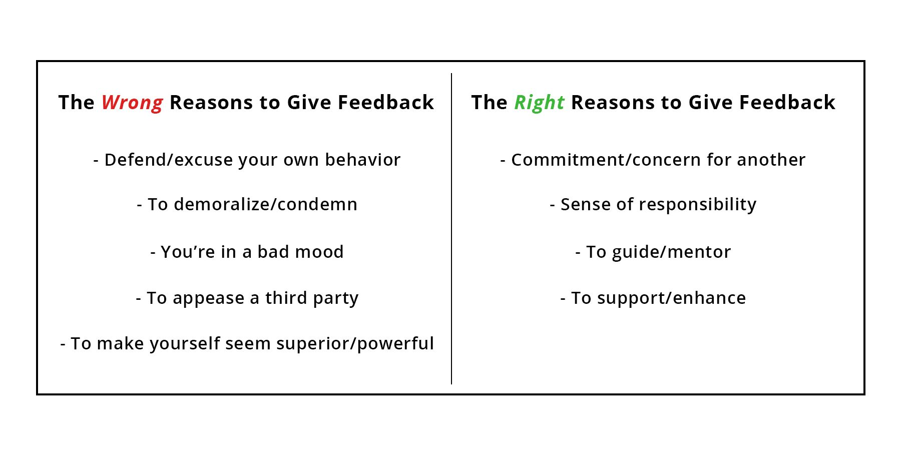 Right vs. Wrong reasons to give feedback