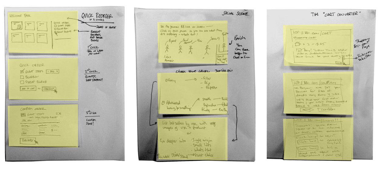 GV Design Sprint sticky notes