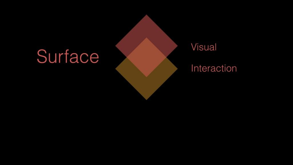 The Surface of Startup Design