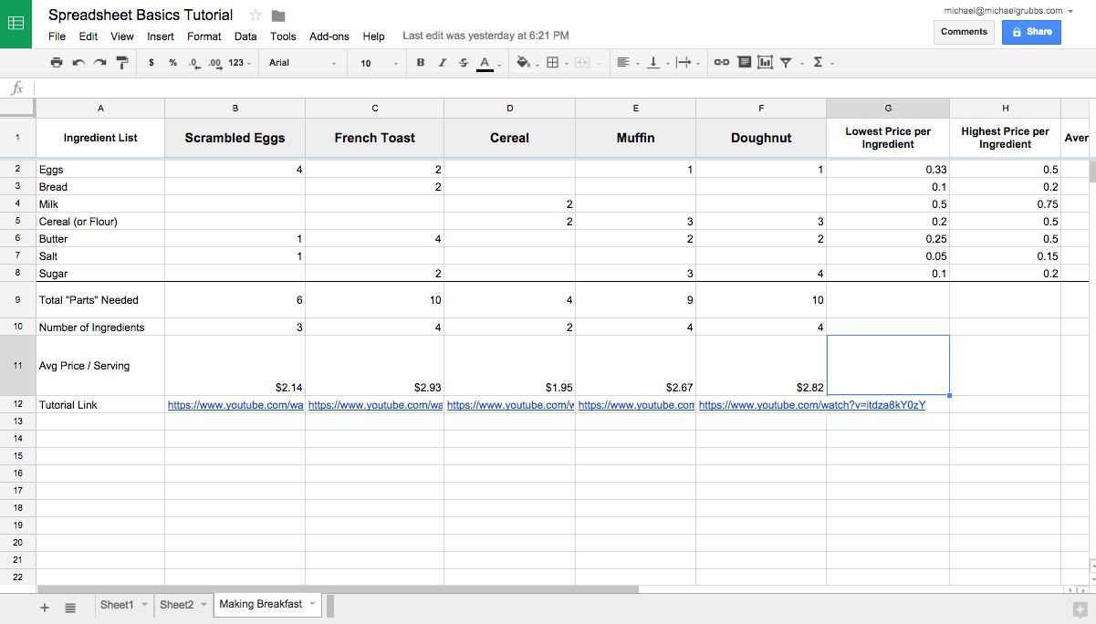 Share Google Sheet spreadsheet