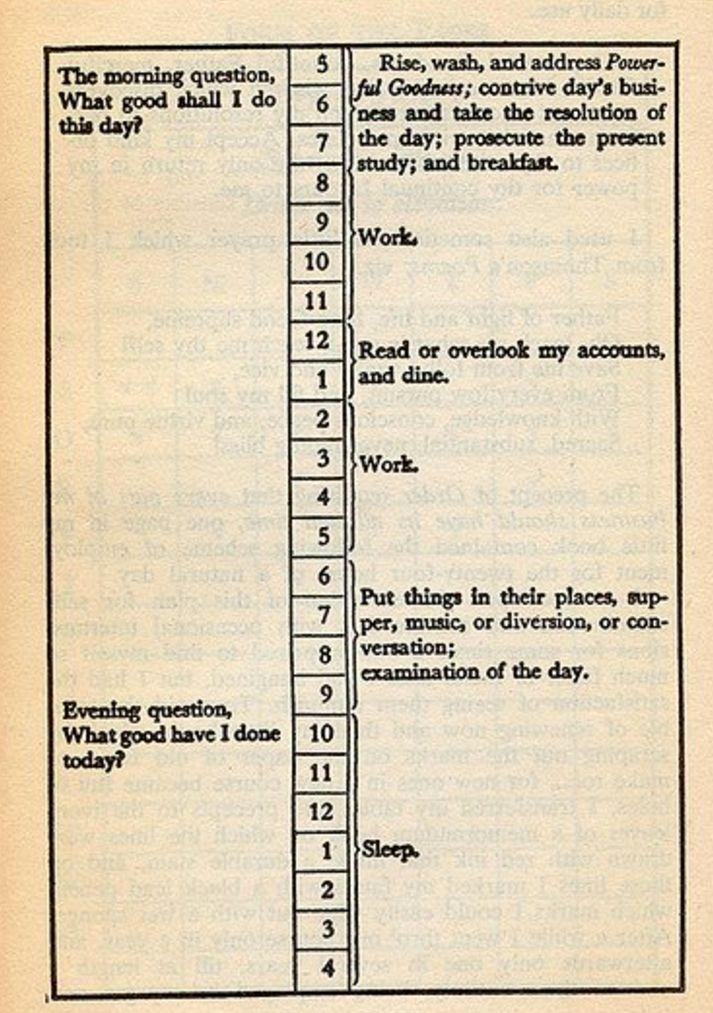 Benjamin Frankline's routine