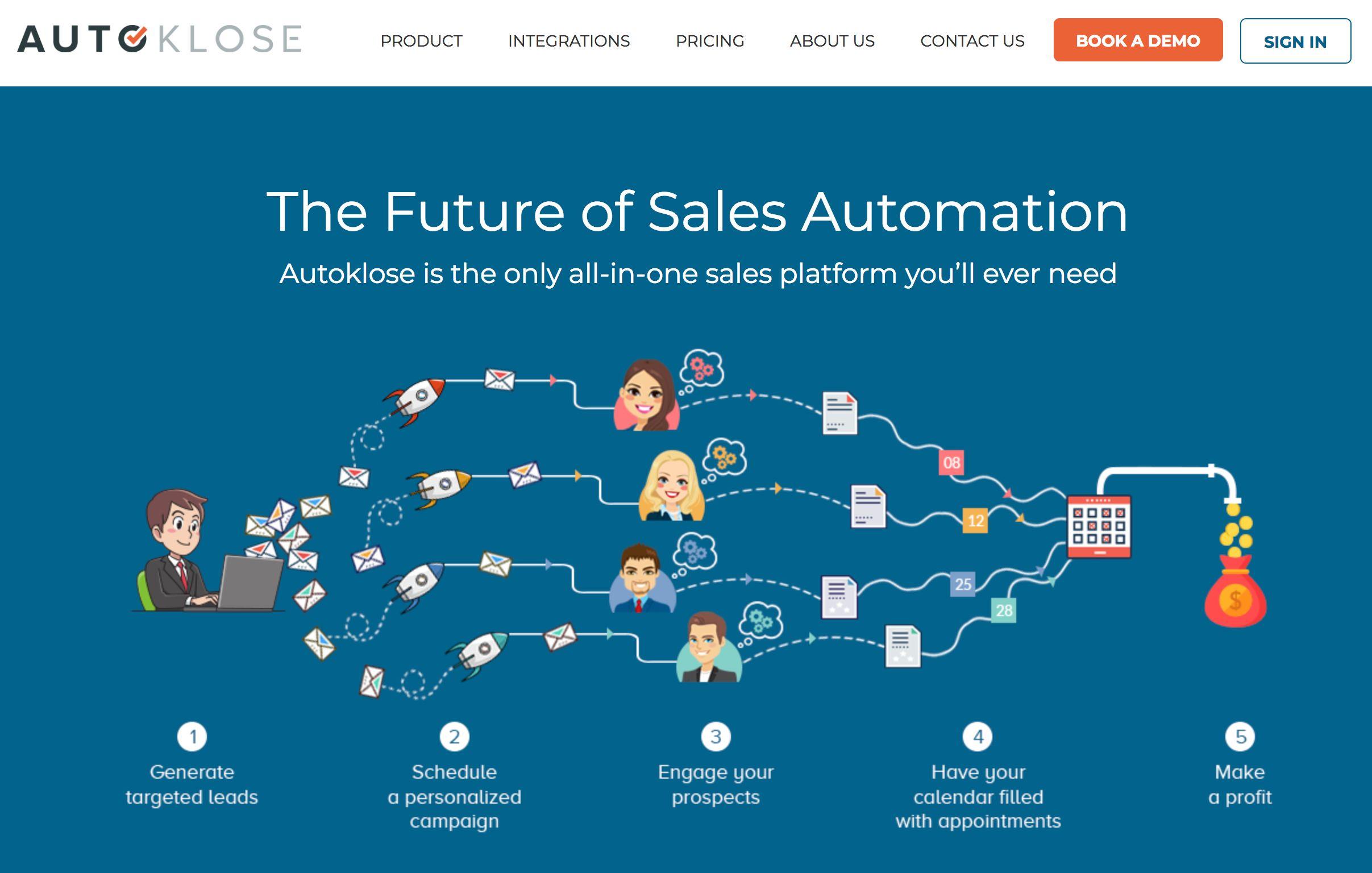 Autoklose home page