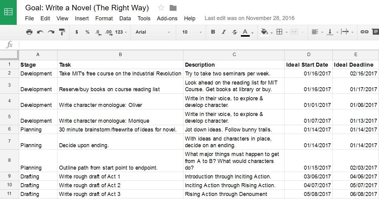 SMART task planning