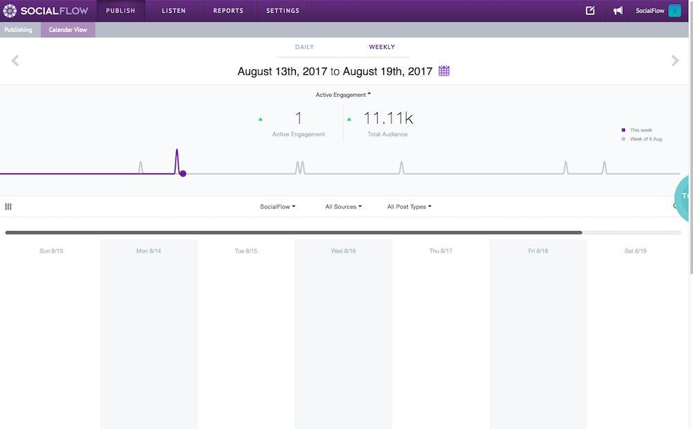 Analyze your social media performance with SocialFlow