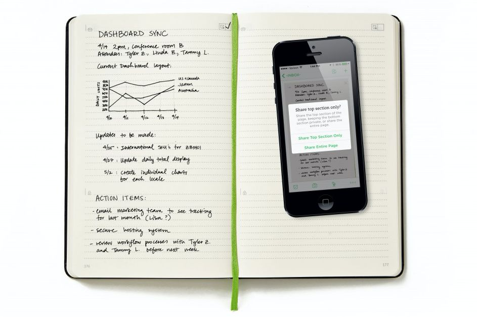 Moleskine Evernote notebook