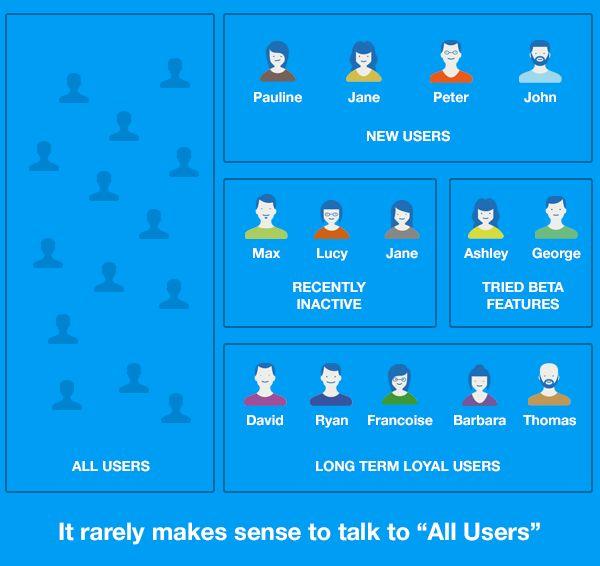 Intercom users