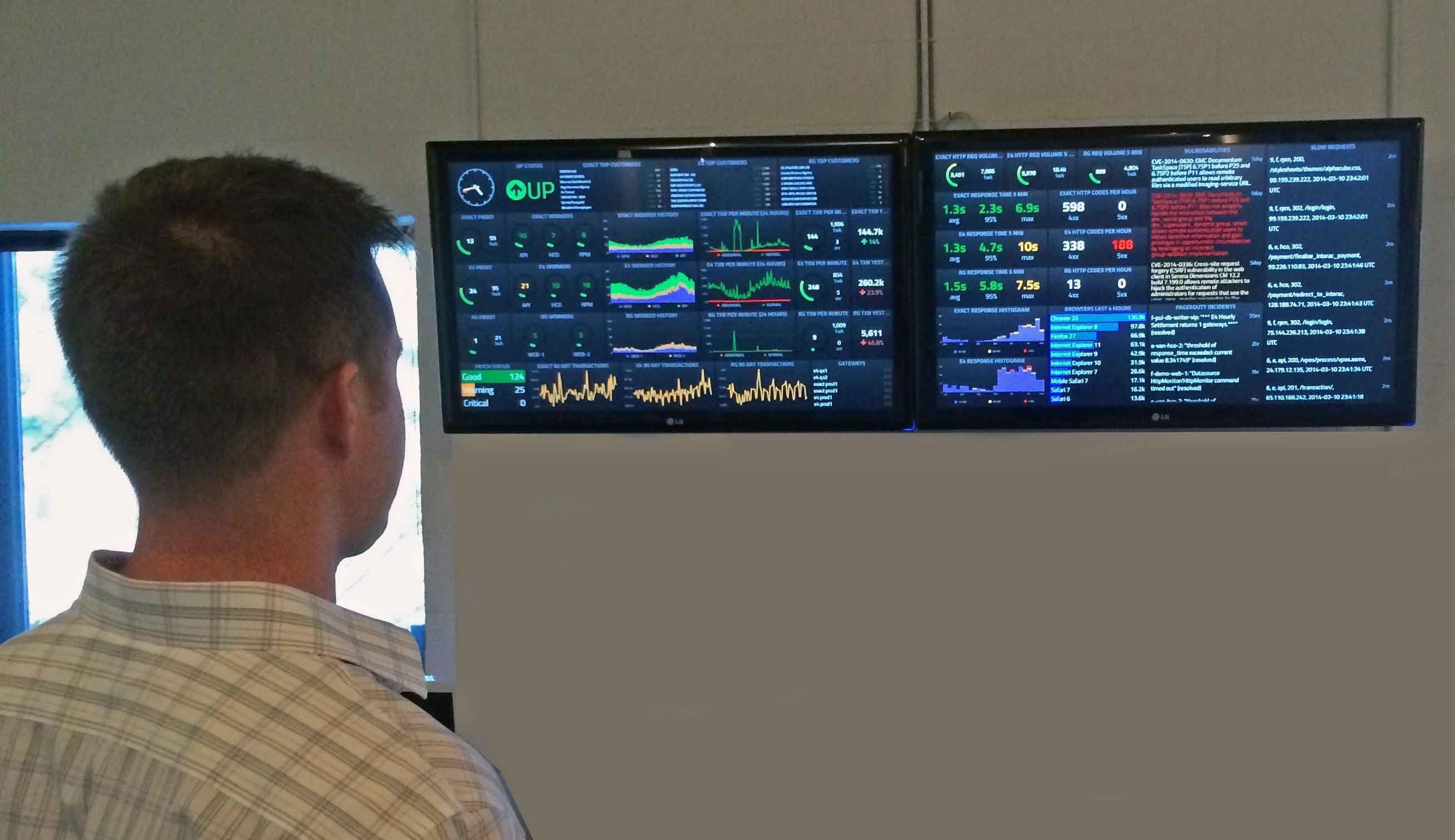 Telemetry Chromecast integration