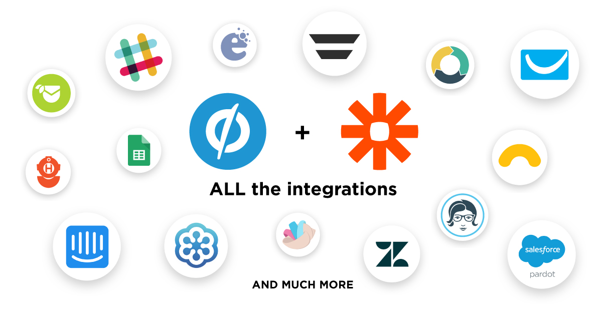 Thumbnail for New for Unbounce: Automate Lead Generation with Unbounce's In-App Zapier Integration