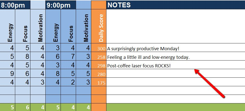 Productivity tracking spreadsheet